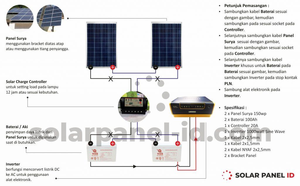 Cara Kerja Solar Home System Malam Hari