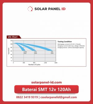 jual aki solarcell VRLA samoto original 12v 120ah