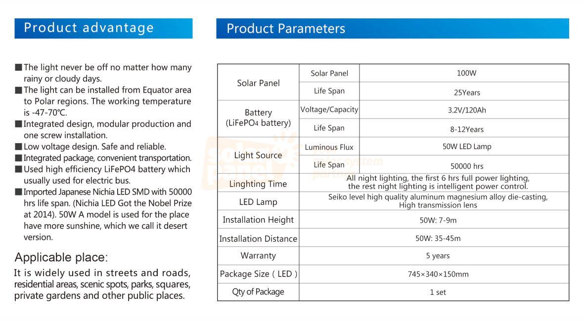 harga lampu pju 2in1 solarcell bluefire light 50 watt