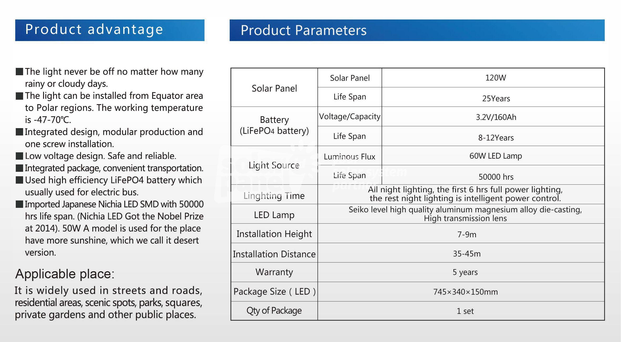 jual lampu pju 2in1 60 watt bluefire surabaya